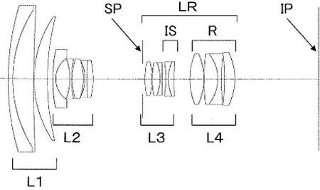 neuheiten_c_canon_canon_patent_15_105_grafik