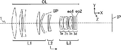 canon-300mm_patent_neu