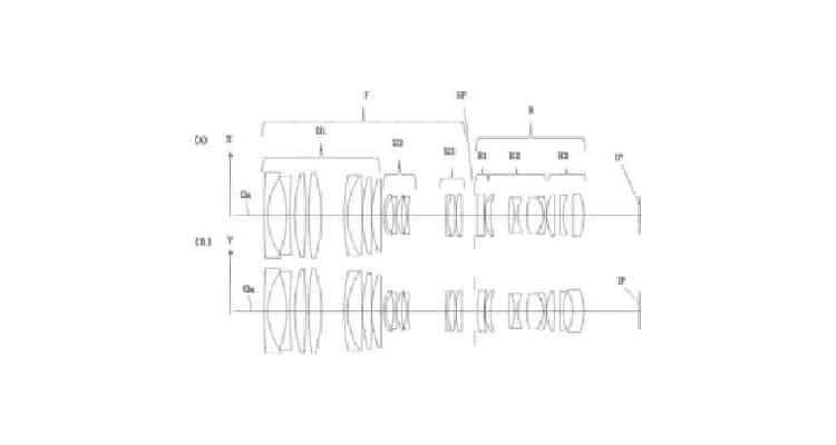Canon Patent 37,5-100