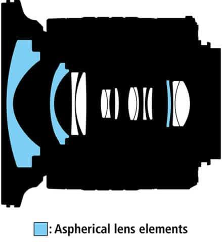 Nikon 10-20 mm Schnitt