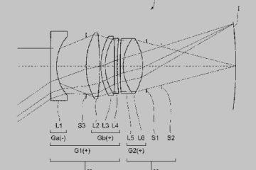 Objektiv Patent
