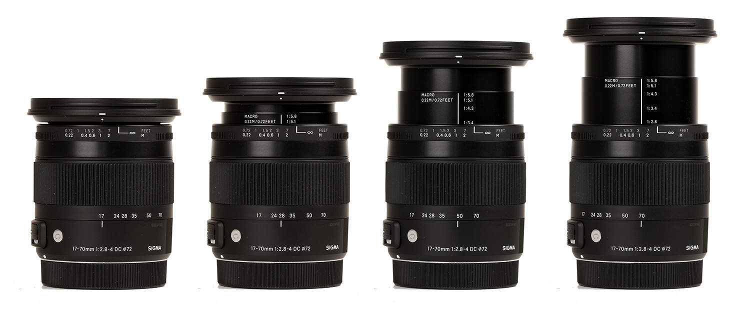 Sigma 17-70 mm Contemporary Zoomstufen