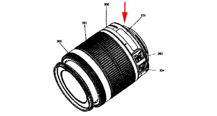 Canon Pantent Kit-Objektiv