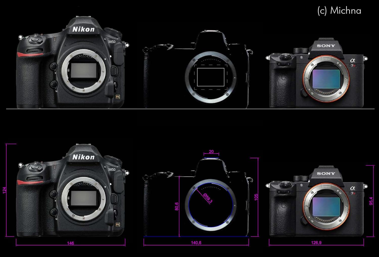 Nikon spiegellose FX-Vollformat-Kamera - Die Abmessungen | d-pixx