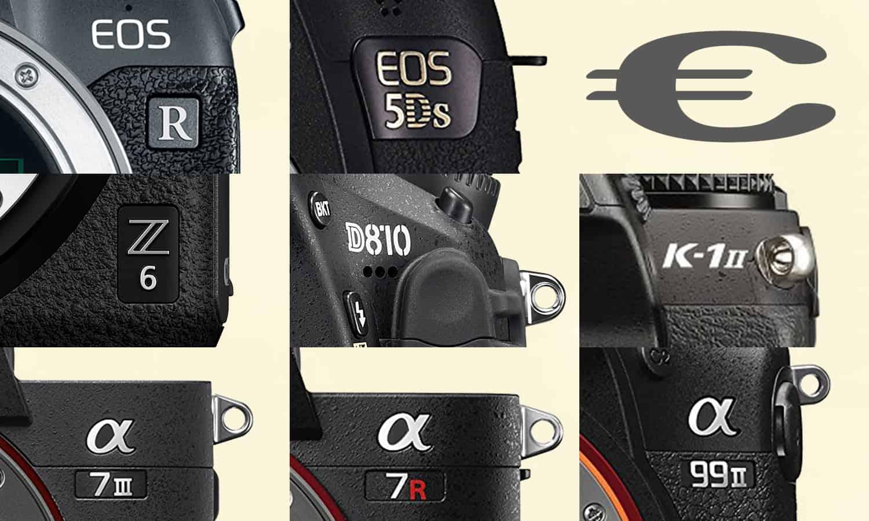 Kamera Logos