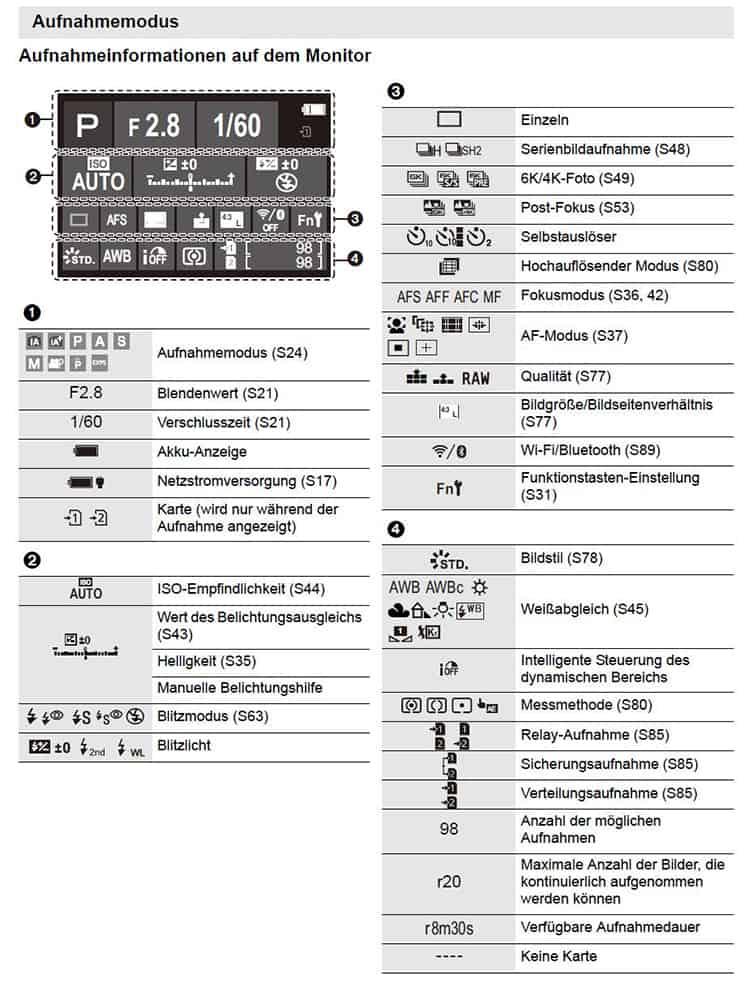 Panasonic Lumix G9, Gebrauchsanweisung