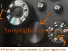 Sony A7R IV (c) SonyAlphaRumors