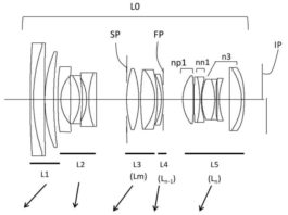 Patent: Canon 24-100 mm RF
